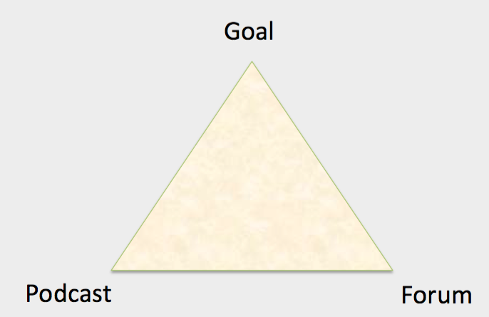 Goal Podcast Forum Triangle